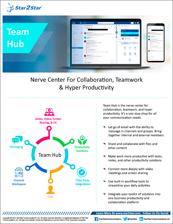 Team Collaboration Software - Team Collaboration App - Collaboration Software - Team Communication App
